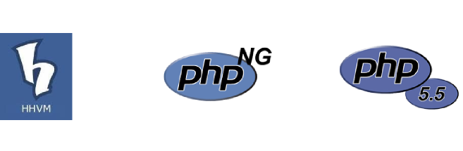 php different versions image